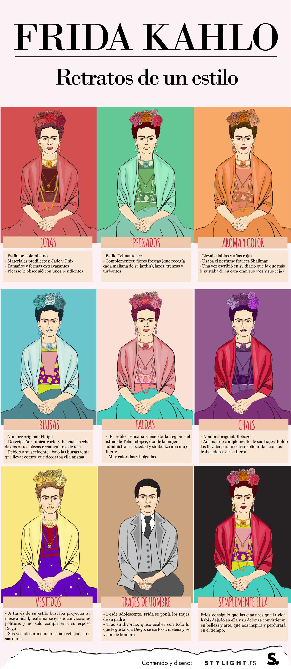 Frida Kahlo, la inspiración